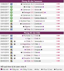 nhận định bóng đá cameroon vs chile 1h00 ngày 19 6 casino889