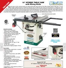 Grizzly 1023 Cabinet Saw by Grizzly 0690 Or 1023 Or 715p By Bigarm Lumberjocks Com
