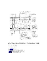 good article about insulating cathedral ceiling home pinterest
