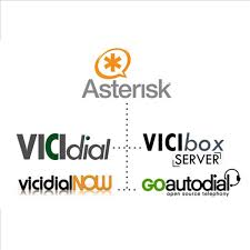 Predictive Dialer Vendor | Call Center VoIP Vendor | Hosted ... Hosted Voip Service Best Voip For Business Top Virtual Cloud4 Computers Pbx It Clinic Build Your Own System Part 1 The Basics Communication Group Intertional Mcommunicate Voip Sytems Cloud Telephony Sip Solutions Providers Phone Systems For Small National Security Camera Installation In New York Sbc Session Border Controller Use Case Sangoma Hosted Telephony Voipmybusiness Voip Providers Business Infographics Smplsolutions