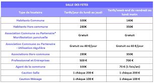 tarif salle des fetes la salle des fêtes du placié site officiel de la commune de