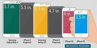 Small Screen iPhone 6 Business Insider