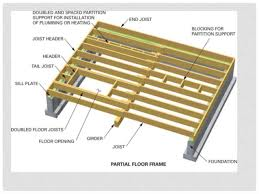 Floor Joist Span Definition by Built Up Wood Beams