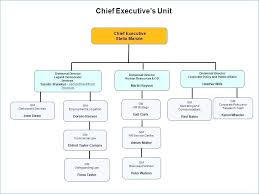 Organizational Structure Ppt Template Pany Chart New Download Free