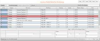 NET BRAINEE WINGS Jquery DataTable PlugIn in ASP Net using C or