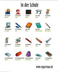 fourniture de bureau lille vocabulaire le travail les fournitures de bureau vocabulary
