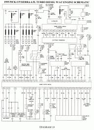 2001 Gmc Jimmy Wiring Diagram Schematic - Trusted Wiring Diagrams • 1974 Gmc Pickup Wiring Diagram Auto Electrical Cars Custom Coent Caboodle Page 4 Gmpickups 1998 Gmc Sierra 1500 Extended Cab Specs Photos Dream Killer Truckin Magazine 98 Wire Center 1995 Jimmy Data Diagrams Truck Chevrolet Ck Wikipedia C Series Wehrs Inc 1978 Neutral Switch V6 Engine Data Hyundai Complete