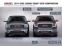 2014 GMC Sierra Front View Comparison « Road Reality 2014 Gmc Sierra Front View Comparison Road Reality Review 1500 4wd Crew Cab Slt Ebay Motors Blog Denali Top Speed Used 1435 At Landers Ford Pressroom United States 2500hd V6 Delivers 24 Mpg Highway Heatcooled Leather Touchscreen Chevrolet Silverado And 62l V8 Rated For 420 Hp Longterm Arrival Motor Lifted All Terrain 4x4 Truck Sale First Test Trend Pictures Information Specs