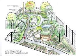 Emejing Permaculture Home Design Photos - Decorating Design Ideas ... Backyards Wonderful Backyard Orchard Design 100 Fruit Tree Layout Stardew Valley Let U0027s Feed The Birds Swing Seat Bird Feeder From The Fresh New 3 Bedroom Homes In Hills Irvine Pacific Planning A Small Farm Home Permaculture Pinterest Acre Old Beach Cottage Rental Small Home Decoration Ideas Top Pretty A Garden Interesting With Beautiful Interior Orchardhome Victory Vegetable And Aloinfo Aloinfo Wikimedia Foundation Report July Blog Program Evaluation Bldup 26 Peach Road