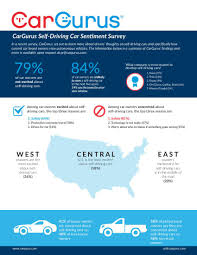 79% Of The Car Owners Are NOT Excited About Self Driving Cars ... Swift Not Keeping America Beautiful Truckersreportcom Trucking Owner Operators Becoming An Llc Page 1 Ckingtruth Forum Closed Beta Signup Announced For Truck Driver New Game Details Odfl Pay Raise Effective Sept 2018 Shortage Trade Ready Company Reviews Complaints Research Female Truck Drivers Truckies Lorry 3 Wanted Fj60 Fender Ih8mud The Realities Of Dating A Bittersweet Life Indian To Race In Tata T1 Prima Racing Season Teambhp This Couple Drives Lyft And Make 1500kweek While Raising Kids