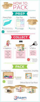 Packing Service - Siam Relocation 41 Moving And Packing Tips To Make Your Move Dead Simple How To Pack A Truck In 7 Easy Steps Pack Moving Truck Going Be Very Helpful Soon Two Men And A Truck The Movers Who Care Local Victoria Dowells Storage Infographic Safely Live Uncluttered Blog Take When Shipping Your Personal Effects Overseas 9 Cheap Ways Out Of State 2018 Infographic Save Services Menu View And Schedule Today Load The Vehicle For Vancouver Bc Real Best Image Kusaboshicom