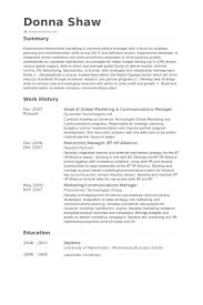 Marketing Research Resume Market Analyst It Communications Manager Templates Integrated