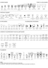 home lighting 101 bulb shapes and sizes pinned by www megwise