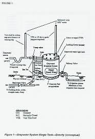 Philadelphia Plumbing Code 81 with Philadelphia Plumbing Code