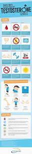 Pumpkin Seeds Zinc Testosterone by The 25 Best Ways To Increase Testosterone Ideas On Pinterest