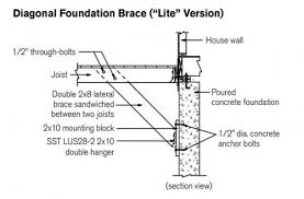Free Standing Deck Bracing by Deck Addition How Correctly Brace Free Standing Deck Page 2