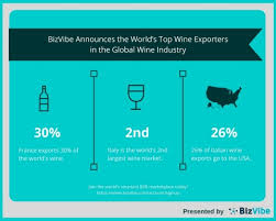 cdiscount si鑒e social bizvibe announces the s top wine exporters in the global
