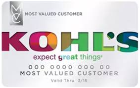2019 Review: Kohl's Charge Card - A Department Store Card ...