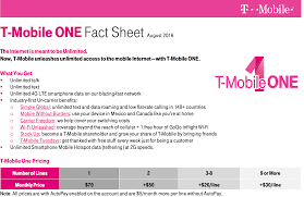 Tmobile Home Internet Plans At&t Gophone Launches Wireless Home ... Mobile Elink Home Phone Device Line Link Wdl Ml700 Elink Ata Tmobile Elink Home Phone Device Voip Black With Box Why I Suffer Through Tmobile Service Live And Lets Fly Gigaom Is Expanding Its Bobsled Voip Platform Open Signal Verizon Are In A Virtual Tie For The Vs Unlimited Which One Better Phonedog September 2012 Samsung Galaxy S Relay 4g Review Rating Pcmagcom Celebrating Fathers Day Bogo Deals On Smartphones Cell Phones Compare Our Best Voip Torquen Power