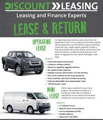 Discount Leasing Offers Truck Perth, Vehicle Leasing, Operating ... Rental Lease Roelofsen Horse Trucks Lone Mountain Truck Lease Ntp Warranty Review I Got My Back Penske Truck Leasing Wikipedia Purchase Inventory Quality Companies Sold Chevrolet Lend Tray Auctions Lot 30 Shannons Making The Acquisition Decision To Or Purchase Driver Home Facebook Decarolis Trucking Jobs At Dotline Transportation Fleet Management Logistics Iowa Brown Nationalease Chevy Specials Best Image Kusaboshicom