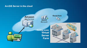 What Every Manager Needs To Know About Cloud GIS John Thieling ... What Is Cloud Hosting Computing Home Inode Is Calldoncouk Godaddy Alternatives For Accounting Firms Clients Klicktheweb Hashtag On Twitter Honest Kwfinder Review 2017 A Simple Keyword Research Tool Every Manager Needs To Know About Gis John Thieling Hospitalrun Prelease Beta Cloud Computing In Hindi Youtube Architecture Design Image Top To