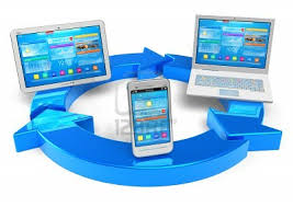 The Tablets Vs Laptops Vs Smartphones dilemma – Idle Tech Thoughts