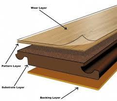 attractive hardwood floor underlayment serenity underlay for