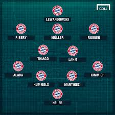 Termine Bundesliga Luftpistole Karlkanede