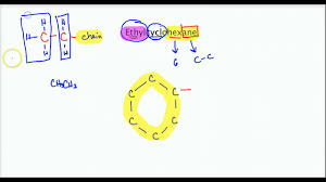 Chair Conformation Of Cyclohexane 3d by Ethylcyclohexane Structure Youtube