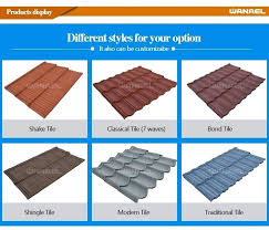 roofing materials wealthycircle club