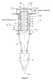 Dresser Couplings Distributors Canada by Patent Us7594941 Rotary Gas Cyclone Separator Google Patents