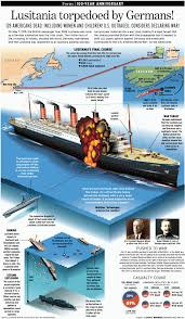 one hundred years ago today the lusitania is sunk by a german