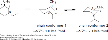 Chair Conformation Of Cyclohexane Ppt by Conformations Of Organic Molecules The Organic Chemistry Of
