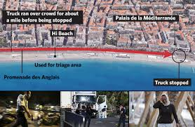 How A Tunisian Immigrant Staged The Simple, Deadly Attack In Nice ... 2001 Used Ford Super Duty F350 Drw Xlt Meca Truck Chrome Accsories Stocks Bumpers For Freightliner 595 Davie Fl Stops Pit And Other Overtheroad Sanctuaries Best Truck Stop In Florida Busy Bee Live Oak Joplin Missouri Petro Stop Youtube Commercial Real Estate In 33150 Nogalestruckstopjpg Warren Buffetts Berkshire Bets Big On Americas Truckers Buys Press Release Safety Standdown New 2018 F150 For Sale Fulton Ms How A Tunisian Immigrant Staged The Simple Deadly Attack Nice