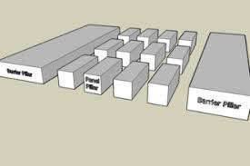 chambre et méthode des chambres et piliers wikipédia