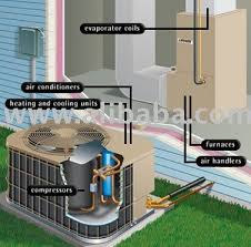 Ceiling Radiation Damper Wiki by Hvac Fire Dampers Smoke Dampers
