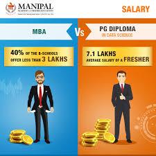 Program Manager Job Salary