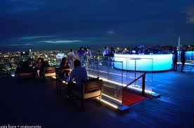 Octave- Rooftop Lounge & Bar At Bangkok Marriott Hotel Sukhumvit ... Red Sky Rooftop Bar At Centara Grands Bangkok Thailand Stock 6 Best Bars In Trippingcom On 20 Novotel Sukhumvit Youtube Octave Marriott Hotel 13 Of The Worlds Four Seasons Hotels And Resorts Happy New Year January Hangout Travel Massive Park Society So Sofitel Bangkokcom Magazine Incredible City View From A Rooftop Bar In Rooftop For Bangkok Cityscape Otography Behance Party Style The Iconic Rooftops Drking With Altitude 5 Silom Sathorn