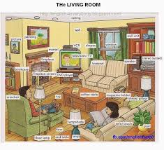 Vocabulary Living Room Spanish Words For Items On In French Style Furniture