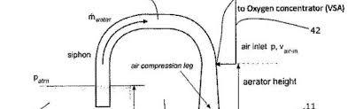 Leveraged Freedom Chair Patent by Patents U2013 Innovate4health U2013 Medium