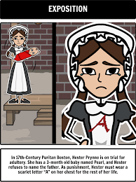 The Scarlet Letter Summary Students can create a storyboard