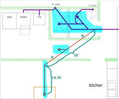 Tub Drain Assembly Diagram by Kitchen Sinks Kitchen Sink Drain Rough In Dimensions Also Double