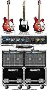 John Frusciante Curtains Tab by 88 Best Guitar Signal Chains Images On Pinterest Music Rigs And