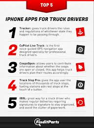 Uncategorized Archives - FinditParts Blog Industry Orgs Launch New Parking App To Help Drivers Find Open Spaces Truck Stop Ta Locations Fb Live For Stops Fuelbook Truckstopcom Mobile Overview Youtube A Day In The Life Of A Courier Van Driver Freightlink The Parking Big Trucks Just Got Easier Xpressman Trucking Ktn Low Emissions At Lcv 2018 App Trucker Path Acquisition By Global Company Rren Bring An Owner Operators Best Friend Pro Petrol Station Allied Petroleum Dream Logic Truckstop Jams Treehouse Orchestra Recordings