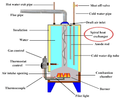 Water Tank Pipes Pictures by Cost Of Tankless Water Heater