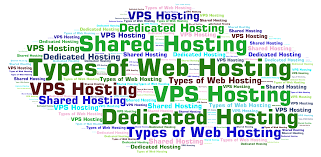 How To Decide On The Best Hosting Solution For Your New Blog ... Best Free Blogging Sites In 2017 Compare Platforms Infographic 4 Best Web Hosting Companies Belito Mapaa Blog Web Hosting 25 Cheap Web Ideas On Pinterest Insta Private Selfhost And Monetize Your Blog With Siteground 60 Off Hosting 39 Website Templates Themes Premium 1026 Best Images Service Are You Terrified Of Choosing A For Your Blog Business Website Uae Practices Prolimehost Some Factors Of Effective Wordpress 2018 How To Start A