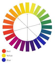 welche farben passen zusammen 18 gestaltung und stylingtipps