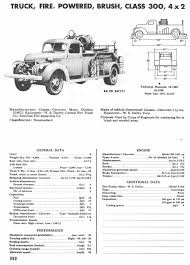 Fire Trucks Of WWII | Vehicles Of Victory, LLC Gleeman Truck Parts Trucks Wrecking Intertional Dt466 Main Bearing Kit Pai Pn 470025 Ebay Detroit Diesel Series 60 Lower 671695 Ref Wwwfitzgerdtrkpartscommediacatalogproduct 7x6 Inch Cree Drl Replace H6054 H6014 Led Headlights Highlow Beam Archives One Modern Couple Sinotruk Cdw Wangpai Dump C15 Acert Water Pump 381809 Caterpillar 2243238 3362213 Discovering Northern Thailands Tranquil Hippie Town Go See Heavy Duty Its About Total Cost Of Ownership Canada