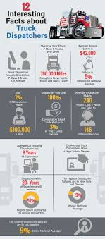 100 Trucking Dispatcher Salary INFOGRAPHIC 12 Interesting Facts About Trucks S Fueloyal