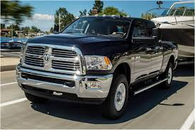 Pickup Truck Rental Omaha Fresh Used 2017 Ram 2500 Mega Cab Pricing ... 2014 Ford F150 For Sale 1920 New Car Information Used 2011 Toyota Tacoma 4d Access Cab In Miami Tt1484a Kendall Best Of 2016 Nissan Titan Xd For Pricing Features Enthill How Much Does A Lift Truck Cost A Budgetary Guide Washington And Vermilion Chevrolet Buick Gmc Is Tilton Truck Volumes Up 35 May Stable As Dealerships Gain Priced To Clear Trucks Bunbury Big Rigs View All Buyers Guide 2015 Silverado 2500hd With Peterbilt 348 Sale Pa Price 123516 Year 2012 Gmc In Usa Qualified Sierra 3500hd Colfax Frontier Vehicles